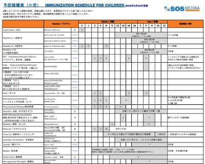 ジャカルタのワクチンスケジュール表(イメージ)